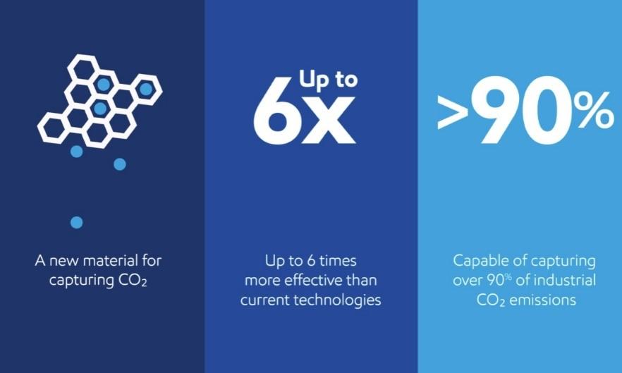 https://www.environmentalleader.com/wp-content/uploads/2020/07/carbon-capture.jpg